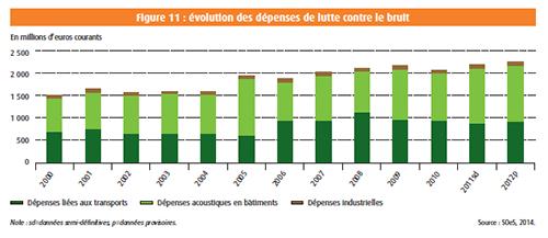 l-environnement-en-france-2014-figure-11-p-326