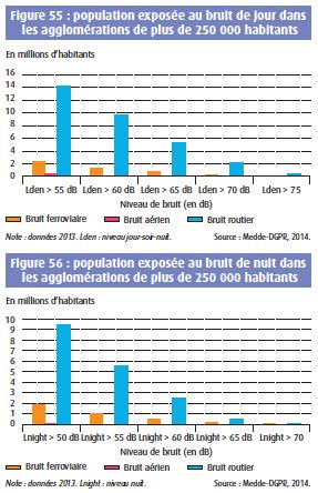 l-environnement-en-france-2014-figures-55-56
