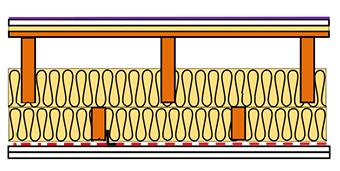 plancher-double-ossature